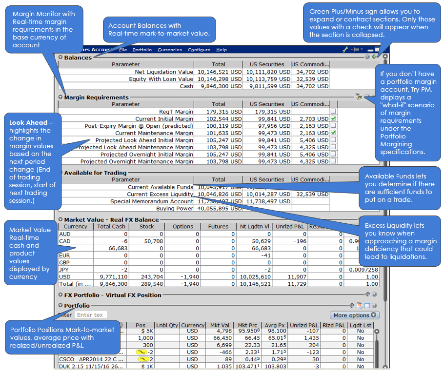Ib forex margin requirements for short non taxpayer investments for beginners